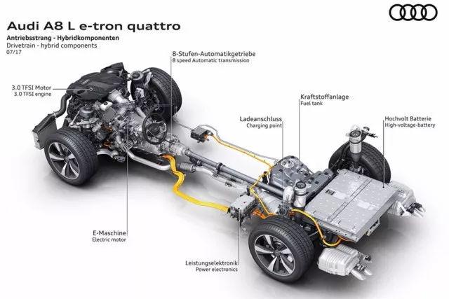 48v电池组,供电给自动启停系统等,即可优化驾驶体验