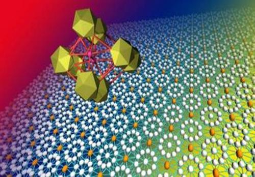 研究人员更是成功将氟原子引入石墨炔结构当中,制备得到新型碳基柔性